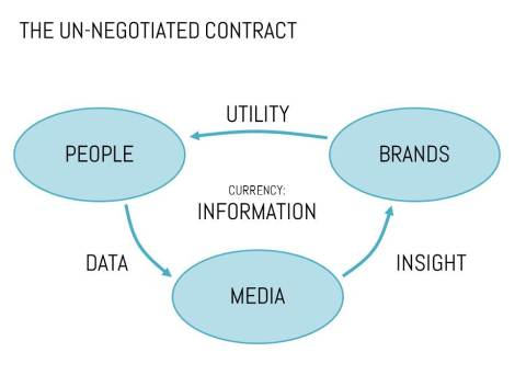 mediation_unnegotiated_contract